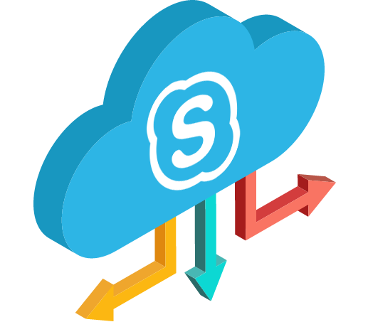 Skype for Business Cloud PBX